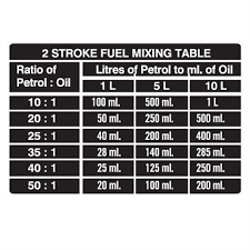 50 1 Oil Mixture Chart In Litres Powerfit 200ml Semi Synthetic 2 Stroke Oil