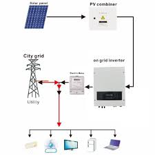 Inverter For Solar Panels Design Concentrated Photovoltaic On Grid 5kw Home 10kw Stand Alone Solar Power System From Tanfon Design View Photovoltaic Solar Panels Tf Product Details