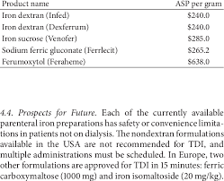 However, you can execute it in the xp mode (virtual pc) of windows 7 if necessary. Average Selling Price Asp Based On Centers For Medicaid And Medicare Download Table
