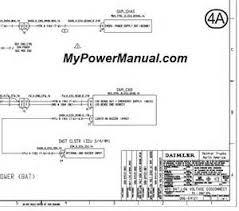 freightliner starter wiring diagram images starter wiring diagram freightliner cascadia electrical wiring diagram manual pdf