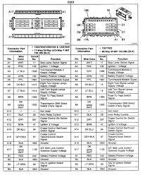 hummer h3 radio wiring diagram hummer h2 wiring diagram 20 horn for hummer printable h3 h3 15d hummer h3 radio wiring diagram gallery wiring diagram on hummer h3 radio wiring diagram