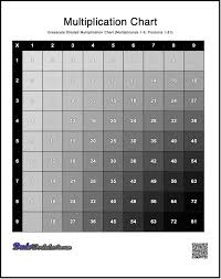 12 best Math images on Pinterest | Multiplication facts ...