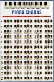 All Piano Chords Chart Amazon Com Dnoving Poster Stylish Art Print Piano Chord