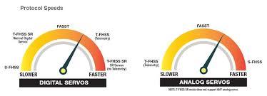 Futaba Receiver Chart Futaba Receivers Breakdown Anyone R C Tech Forums