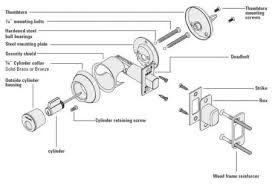 Fine Schlage Door Handle Parts 05102 Sliding D In Ideas