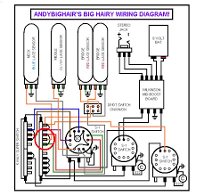 fender® forums • view topic andybighair s big hairy strat build image