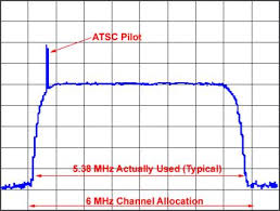 Atsc Frequency Chart 31 Symbolic Catv Frequency Allocation Chart