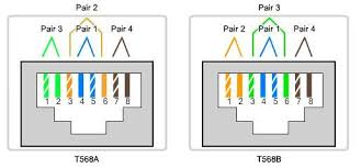 tb wiring schematic wiring diagram t568b wiring diagram and hernes