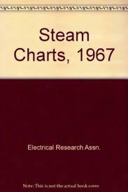 Steam Charts 1967 Abebooks