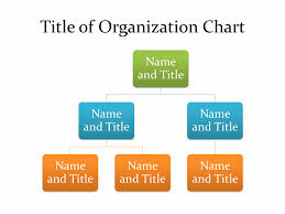 Download Basic Organizational Chart Template Organizational