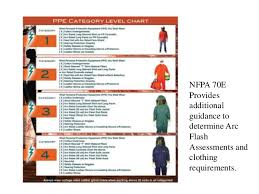 Arc Flash Ppe Chart 2017 General Industry 2015 Electric Safety