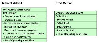 How To Make Sense Of Your Cash Statement Metamark Learning