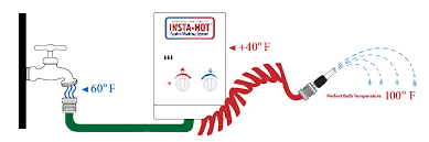 insta hot® equine portable washing system in best sellers at 1 year warranty
