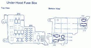 honda accord lx 1988 bottom view fuse box block circuit breaker 2004 Honda Accord Ex Fuse Box Diagram honda accord lx 1988 bottom view fuse box block circuit breaker regarding honda accord lx 2004 honda accord fuse box diagram