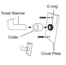 how to install an electric towel warmer cover plate diagram