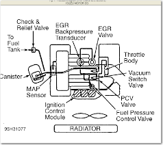 1995 isuzu rodeo vacumn passenger side of plenum rich notice in california there is a vacuum hose going from the throttle body to the canister in fed there is not also note the check valve and the tank