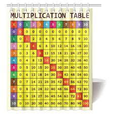Mypop Mathematics Classroom Shower Curtain Calculation