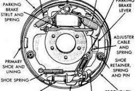 gm column ignition switch wiring diagram wiring diagram 1970 chevy steering column wiring diagram jodebal