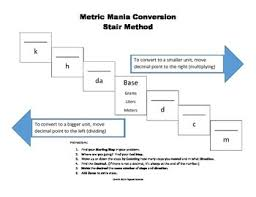 Metric Conversion Ladder Worksheets Teaching Resources Tpt