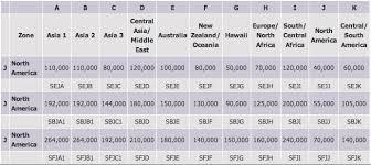 Philippine Airlines Mileage Chart Hidden Gem Airline Redemptions
