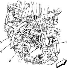 repair guides starting system starter com electrical connections illustrated for starter removal 2 2l 2 4l engines