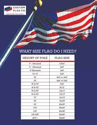 Flag Size Chart Best Size Flag To Fly For Specific Size Flagpole Day 24 Of
