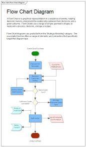 Flow Chart Diagram Enterprise Architect User Guide