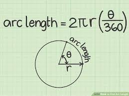 image titled find arc length step 1