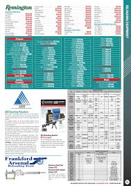 Adi Powder Reloading Chart Reloaders Shooters Supplies Catalogue 2016 By Hurst Media