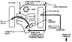 How to Test a Neutral Safety Switch in Under 15 Minutes moreover 2003 Pontiac Grand Prix Stereo Wiring Diagram   poslovnekarte moreover 2001 Pontiac Aztek Engine Diagram   Wire Diagram also Repair Guides   Wiring Diagrams   Wiring Diagrams   AutoZone likewise 2001 Pontiac Montana Engine Diagram Fresh Montana Rv Wiring Diagram also  further  together with 2002 Pontiac Bonneville Wiring Diagram – smartproxy info as well 2002 Pontiac Montana Window Wiring Diagram Library And 2003 Grand Am besides  also 2005 Pontiac Sunfire Wiring Diagram   Wiring Diagrams Schematics. on 2003 pontiac montana wiring diagram computer