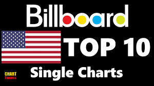 Billboard Music Charts 2018 30 Curious Us Billboard Hot 100 Singles Chart