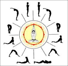 Image result for surya namaskara