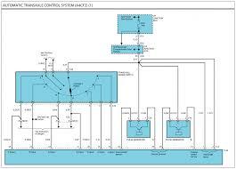 hhr headlight wiring diagram beautiful wiring diagrams subs hhr headlight wiring diagram luxury pump wiring diagram 2005 kia spectra manual transmission diagram of hhr