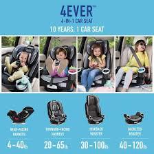 Graco 4Ever 4-in-1 Convertible Car Seat, Studio - Walmart.com