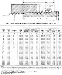 bore size chart metric to inches chart unique nominal pipe size nps nominal bore nb
