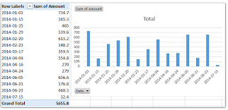 Excel Chart Count By Month How To Filter By Month In A Pivot Chart In Excel