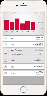 Virgin Mobile Uae Save 50 When You Choose A Yearly Plan