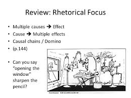 unit cause and effect essay part ii review cause and effect  4 review rhetorical focus multiple causes  effect