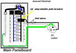 installing a btu a c v v amp perpendicular graphic