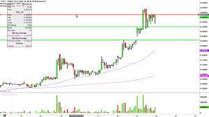 Terra Tech Stock Chart Terra Tech Corp Trtc Stock Chart Technical Analysis For 03 21 16