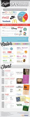 From 123 Print Infographic On Designing The Perfect Company Logo