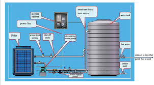 air source heat pump diagram. Contemporary Heat Air Source Heat Pump Installation Diagram And Precautions Throughout Source Heat Pump Diagram A