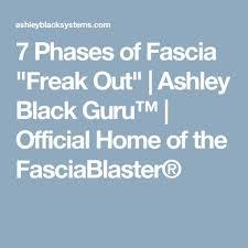 Fascia Blaster Chart Fascia Chart Ashley Black Fascia Blaster Ashley Black
