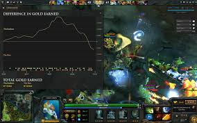 longest games of dota 2 dota2