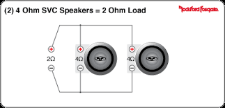 2 ohm wiring diagram for subwoofers schematics and wiring diagrams subwoofer wiring diagrams sonic electronix