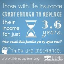 Get Life Insurance Quotes 100 best Your LIFE Protected images on Pinterest Insurance 57
