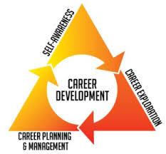 Career Assessments Career Academic Assessments Nebraska Department Of Education