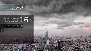 Riyadh Weather Now Demo - YouTube
