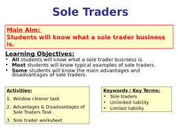 types of business ownerships sole traders types of business ownership unlimited liability