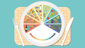 Acid Alkaline Balance Diet Chart A Comprehensive Review Of The Alkaline Diet What It Is How